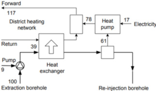 Examples of absorption electric heat pump